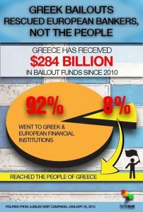 greek-debt